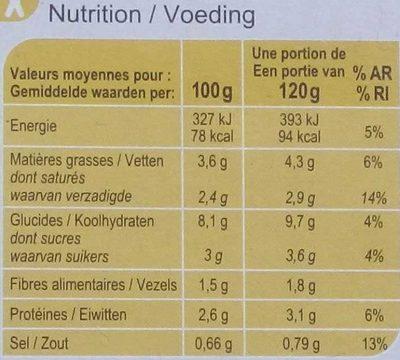 Mini gratins de choux-fleurs à l'emmental - Nutrition facts