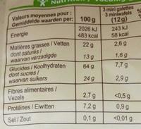 Mini galettes de riz au chocolat au lait - Valori nutrizionali - fr