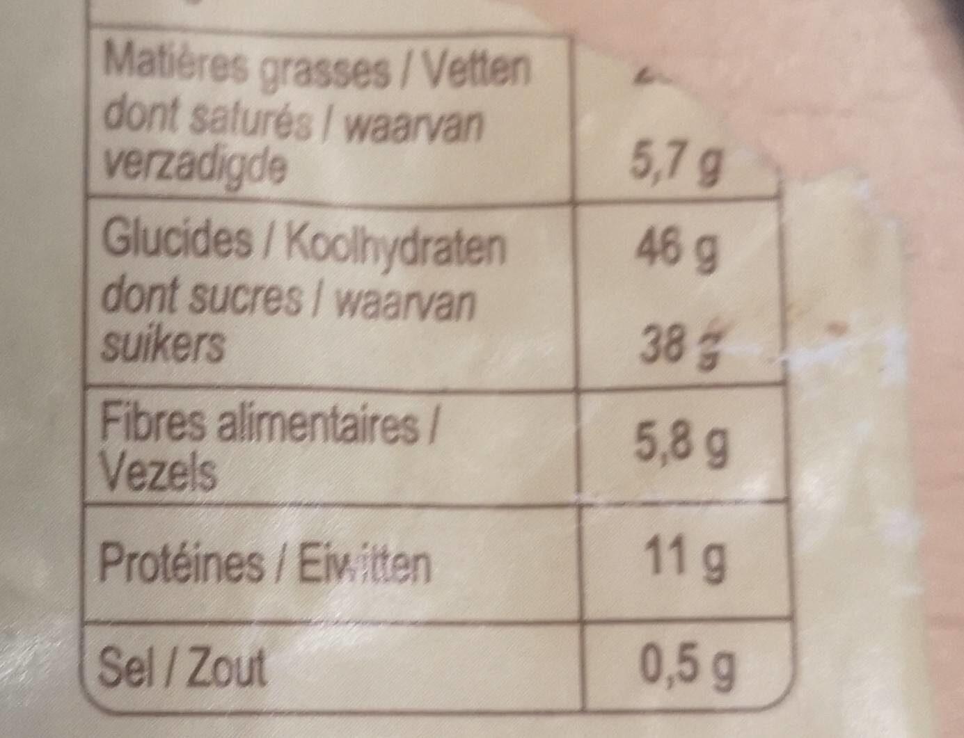 Cocktail apéritif - Informations nutritionnelles - fr