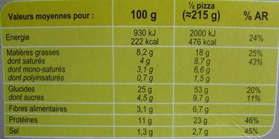 Pizza pâte fine Régina - Nutrition facts