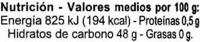 Mermelada de ciruela - Información nutricional