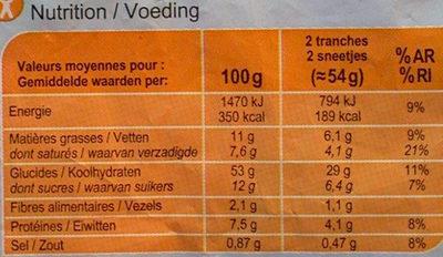 Brioche Tranchée - Informations nutritionnelles