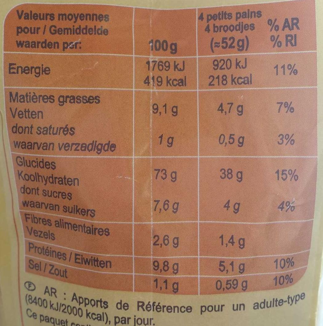 Petits pains grilles - Voedingswaarden - fr