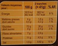 Pain grillé au blé complet - Informations nutritionnelles - fr