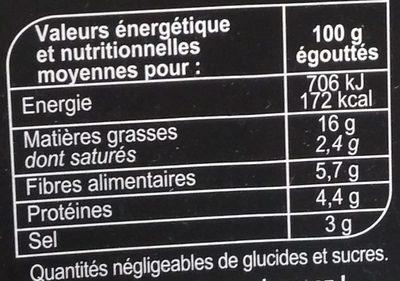 Cocktail, Mélange Olives et lupins - Informations nutritionnelles - fr