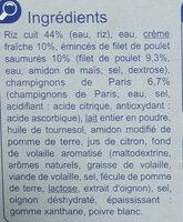 Riz au poulet et aux champignons - Ingrédients - fr