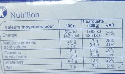 Riz au poulet et aux champignons - Informations nutritionnelles - fr