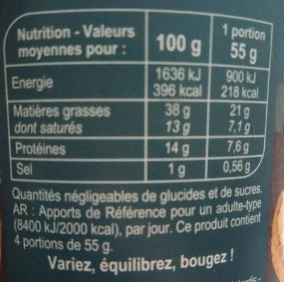 Rillettes de Canard préparées en marmite - Informations nutritionnelles - fr