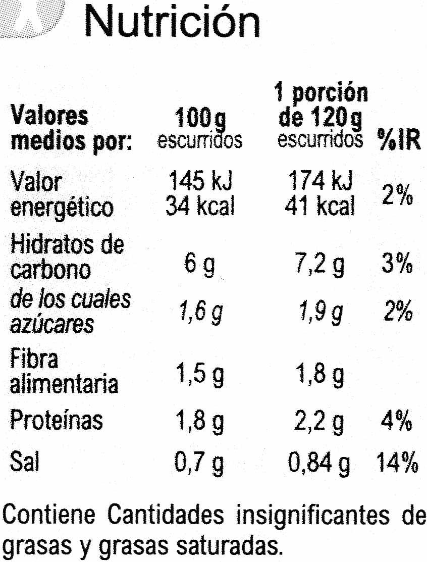Corazones de alcachofa - Voedingswaarden - es