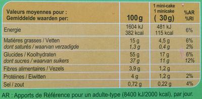 Mini-Cakes aux Fruits - Nutrition facts - fr