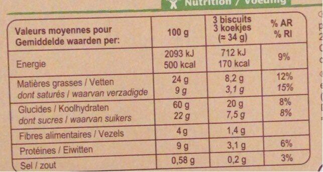 Biscuits blé, épeautre, sésame - حقائق غذائية - fr