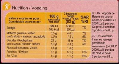 Assortiment Vapeur - Nutrition facts