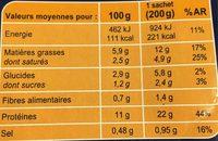 Saumon Sauce Fondue de Poireaux, Surgelé - Voedigswaarden