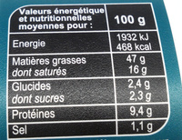Mousse onctueuse Pur Canard - Informations nutritionnelles