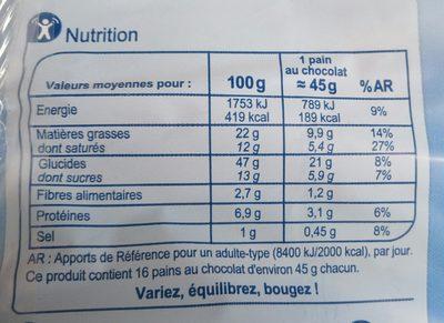Pains au chocolat - Nutrition facts - fr
