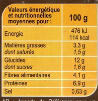 Chili con Carne au Bœuf - Voedingswaarden - fr