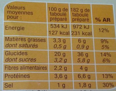 Taboulé à l'huile d'olive vierge extra 3.4% et à la menthe - Voedingswaarden - fr