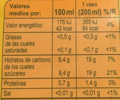 Zumo de naranja mandarinaparcialmente a partir de concentrado - Informations nutritionnelles