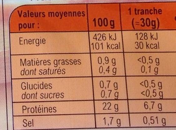 Blanc de pouletTranches épaisses - Voedingswaarden - fr