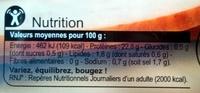 Blanc de poulet Tranches épaisses - Nutrition facts