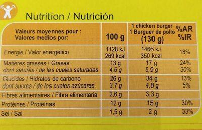 Chicken Burger - Informations nutritionnelles - fr