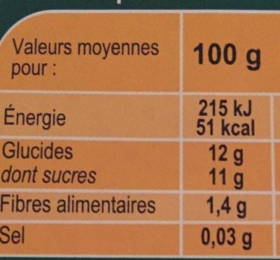 Sans sucres ajoutés * - Nutrition facts