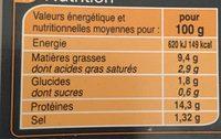 Merguez de volaille - Informations nutritionnelles - fr