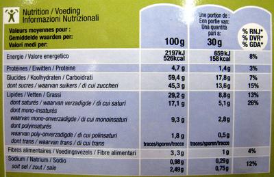 Sablé au caramel et chocolat au lait - Informations nutritionnelles - fr