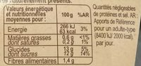 Compote de pomme bio - Informations nutritionnelles - fr