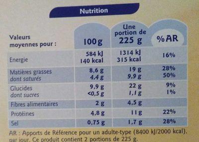 Gratin dauphinois surgelé - Nutrition facts