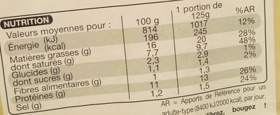 Boudin de Lyon à la crème à l'ancienne - Informations nutritionnelles - fr