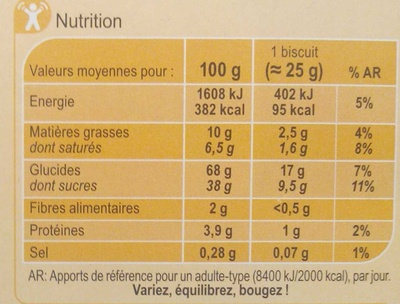 Les Tartines fruits rouges - Informations nutritionnelles