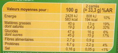 Praline chocolat dessert - Nutrition facts - fr