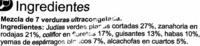 Mezcla de hortalizas especial - Ingredientes