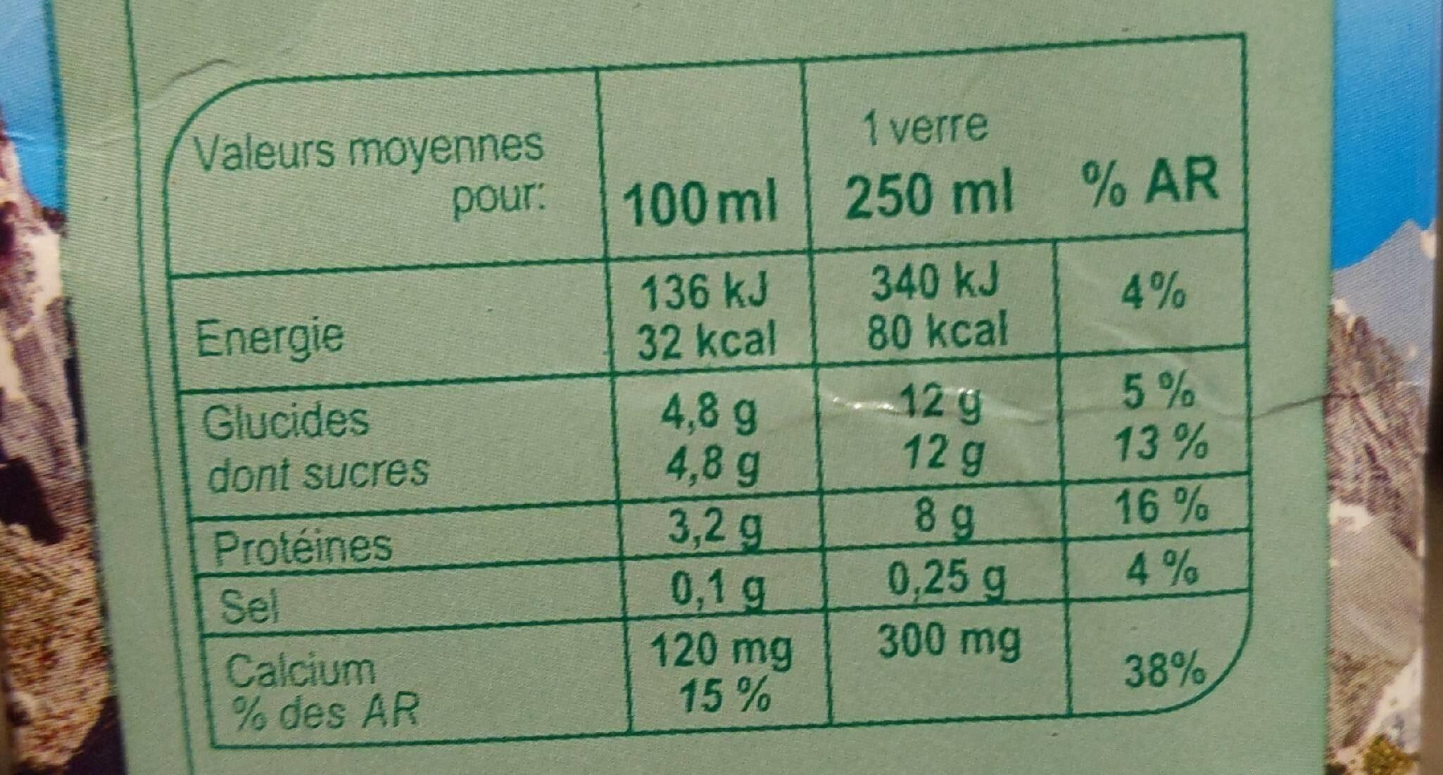 Lait de montagne, écrémé - Valori nutrizionali - fr
