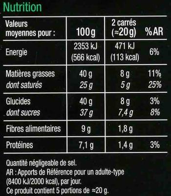Noir menthe - Informació nutricional