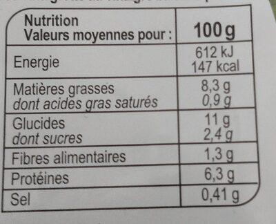 Poulet Crudités - Sauce vinaigrette au vinaigre balsamique - Informations nutritionnelles - fr