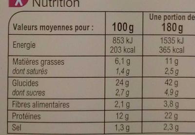 Poulet Rôti sauce Caesar - Informations nutritionnelles - fr