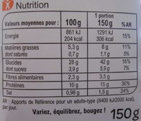 Poulet Curry Pain Polaire - Nutrition facts
