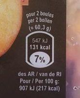 Glace façon pêche melba - Informations nutritionnelles - fr