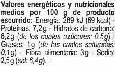 Altramuces encurtidos - Informations nutritionnelles