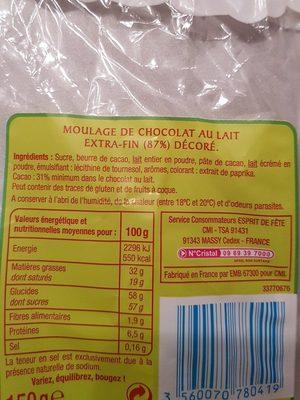 Canard en chocolat - Ingrédients - fr