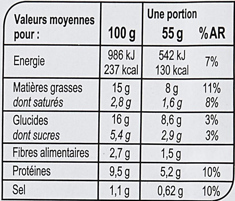 Mini samoussas volaille & boeuf sauce aigre-douce - Nutrition facts - fr
