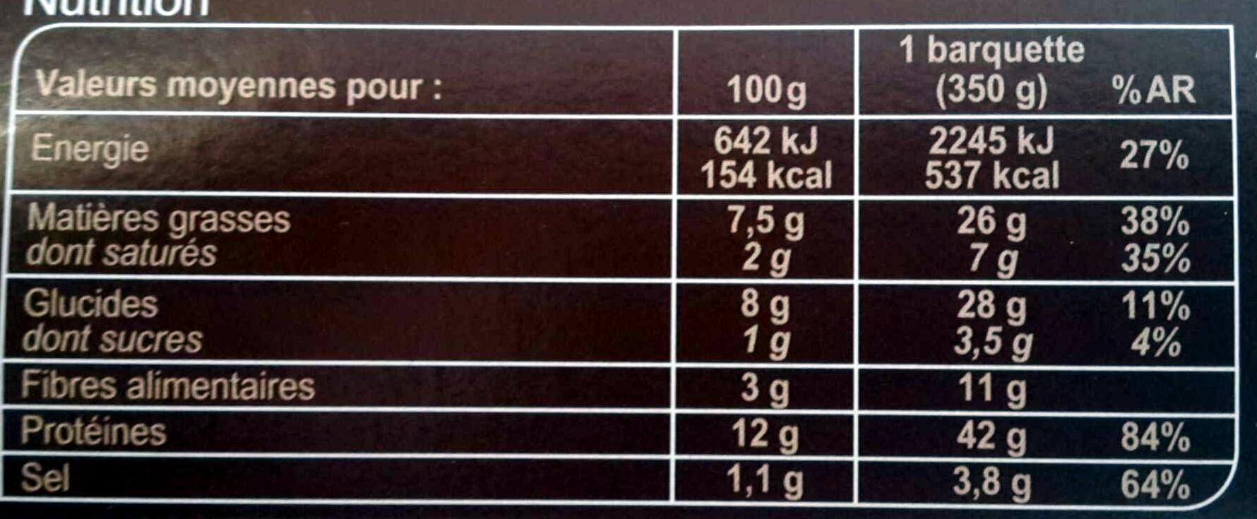 Petit salé aux lentilles vertes - Nutrition facts