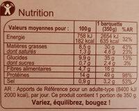 Petit salé aux lentilles vertes - Nutrition facts - fr