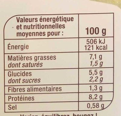 La Caesar Poulet, Croûtons & Fromage italien sauce caesar - Informations nutritionnelles