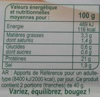 Jambon supérieur sans couenne 2 tranches - Informations nutritionnelles - fr