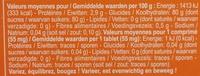 Édulcorant Sucralose - Voedigswaarden