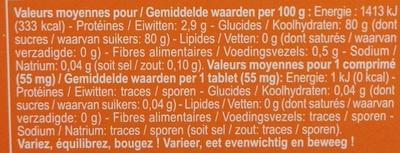 Édulcorant Sucralose - Informations nutritionnelles