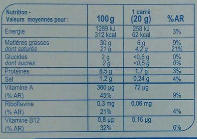 Le carré crémeux - Informations nutritionnelles